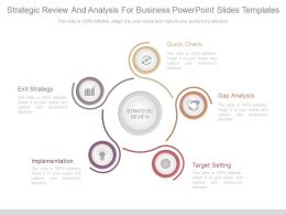 Strategic Review And Analysis For Business Powerpoint Slides Templates