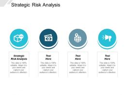 Strategic Risk Analysis Ppt Powerpoint Presentation Layouts Grid Cpb