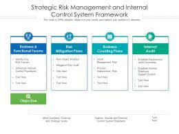 Strategic Risk Management And Internal Control System Framework