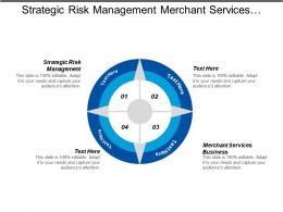 Strategic Risk Management Merchant Services Business Opportunities Marketing Budgeting Cpb