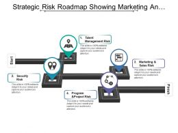 Strategic Risk Roadmap Showing Marketing And Sales Risk