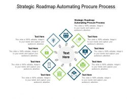 Strategic Roadmap Automating Procure Process Ppt Powerpoint Example Introduction Cpb