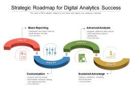 Strategic Roadmap For Digital Analytics Success