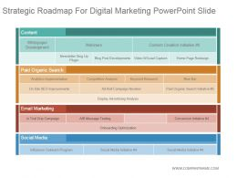 Strategic Roadmap For Digital Marketing Powerpoint Slide
