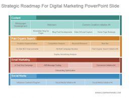 strategic_roadmap_for_digital_marketing_powerpoint_slide_Slide01