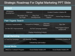 Strategic Roadmap For Digital Marketing Ppt Slide