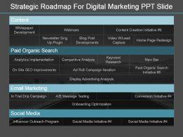 strategic_roadmap_for_digital_marketing_ppt_slide_Slide01