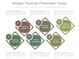 Strategic Roadmap Presentation Design