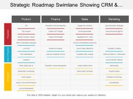 Strategic Roadmap Swimlane Showing Crm And Automation Integration