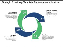 Strategic Roadmap Template Performance Indicators Kpis Short Term Strategy Cpb