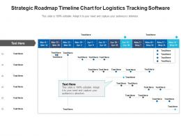 Strategic Roadmap Timeline Chart For Logistics Tracking Software Infographic Template