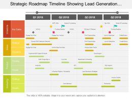 Strategic Roadmap Timeline Showing Lead Generation Strategies