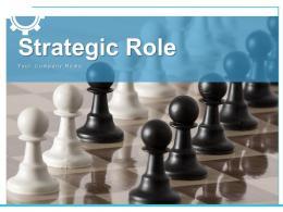 Strategic Role Organization Goals Framework Planning Marketing Environment