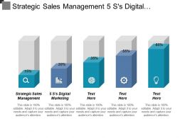 Strategic Sales Management 5 Ss Digital Marketing Principle Management Cpb
