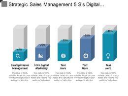 Strategic Sales Management 5 Ss Digital Marketing Principle Management Cpb