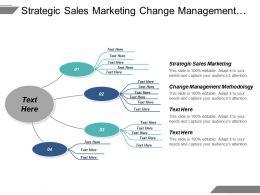 Strategic Sales Marketing Change Management Methodology Customer Strategies Seo Cpb