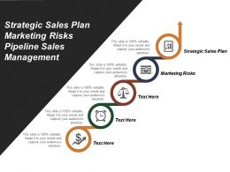 Strategic Sales Plan Marketing Risks Pipeline Sales Management