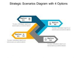 Strategic Scenarios Diagram With 4 Options