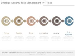 Strategic Security Risk Management Ppt Idea