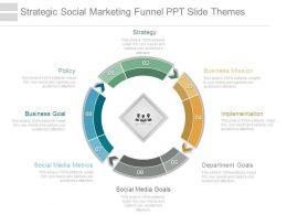 Strategic Social Marketing Funnel Ppt Slide Themes