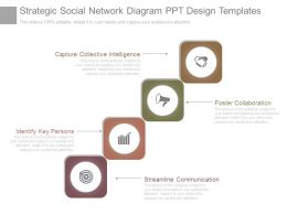 Strategic Social Network Diagram Ppt Design Templates
