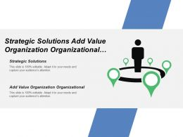 Strategic Solutions Add Value Organization Organizational Direction Sponsors Champions
