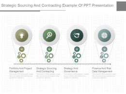 Strategic Sourcing And Contracting Example Of Ppt Presentation