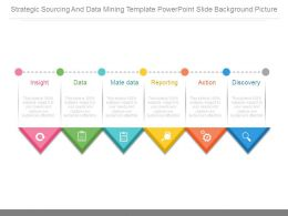 Strategic Sourcing And Data Mining Template Powerpoint Slide Background Picture