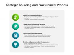 Strategic Sourcing And Procurement Process
