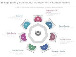 Strategic Sourcing Implementation Techniques Ppt Presentation Pictures