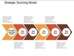 Strategic Sourcing Model Ppt Powerpoint Presentation Icon Slideshow Cpb