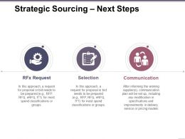 Strategic Sourcing Next Steps Ppt Background Designs