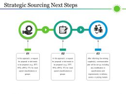 Strategic Sourcing Next Steps Ppt Background Template