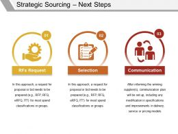 Strategic Sourcing Next Steps Ppt Design Templates