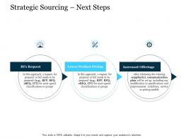 Strategic Sourcing Next Steps Stages Of Supply Chain Management Ppt Template