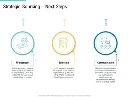 Strategic Sourcing Next Steps Supply Chain Management And Procurement Ppt Formats