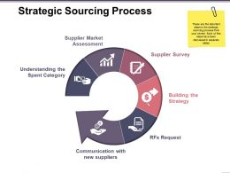 Strategic Sourcing Process Ppt Background Template