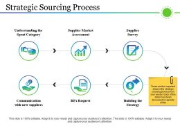 Strategic Sourcing Process Ppt Design