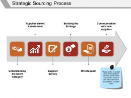 Strategic Sourcing Process Ppt Diagrams