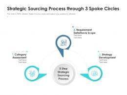 Strategic Sourcing Process Through 3 Spoke Circles