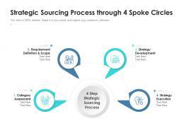 Strategic Sourcing Process Through 4 Spoke Circles