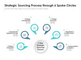 Strategic Sourcing Process Through 6 Spoke Circles