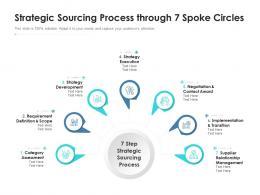 Strategic Sourcing Process Through 7 Spoke Circles