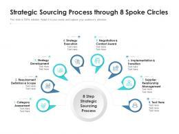 Strategic Sourcing Process Through 8 Spoke Circles