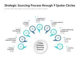 Strategic Sourcing Process Through 9 Spoke Circles