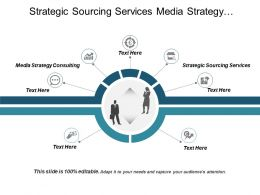Strategic Sourcing Services Media Strategy Consulting Customer Satisfaction Reports Cpb