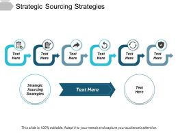 Strategic Sourcing Strategies Ppt Powerpoint Presentation Show Mockup Cpb