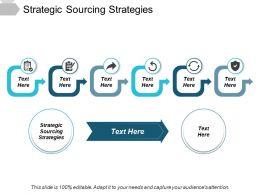 Strategic Sourcing Strategies Ppt Powerpoint Presentation Show Mockup Cpb