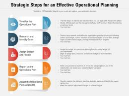 Strategic Steps For An Effective Operational Planning