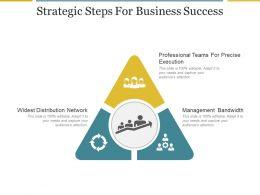 Strategic Steps For Business Success Presentation Slides